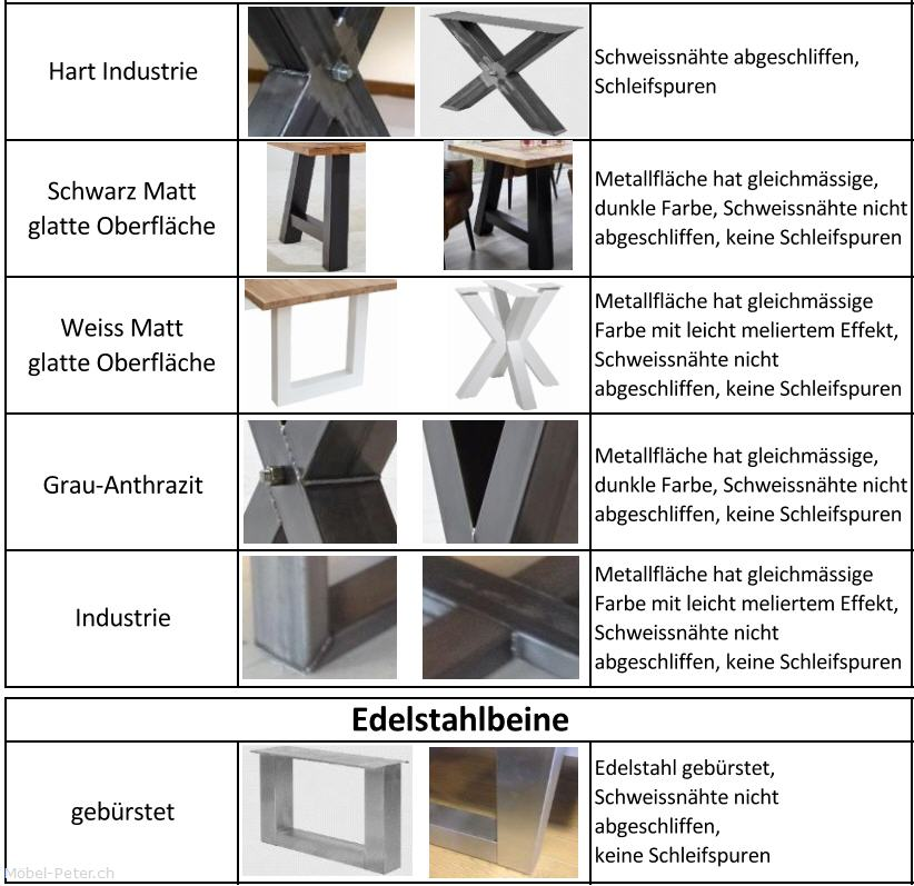 Tolle Farbe Nach Anzahl Hart Galerie - Mathematik & Geometrie ...